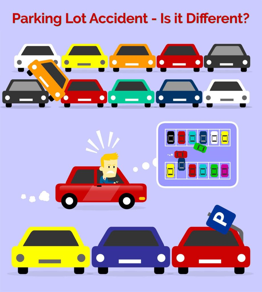 Car Accident Attorney, Parking Lot Car Accident