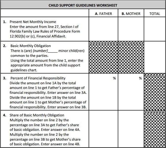 Florida Child Support Guildline Table